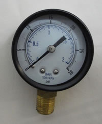 Gas Forge Gauge
